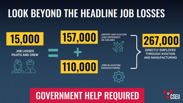 Supporting aviation and aerospace jobs